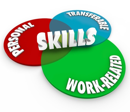 the importance of transferable skills marketing essay Competency-based hiring and transferable skills  competencies, play a big  role in hiring decisions and management strategies knowing the soft skills that  are most important to your organization allows you to  sales and marketing:  skills.
